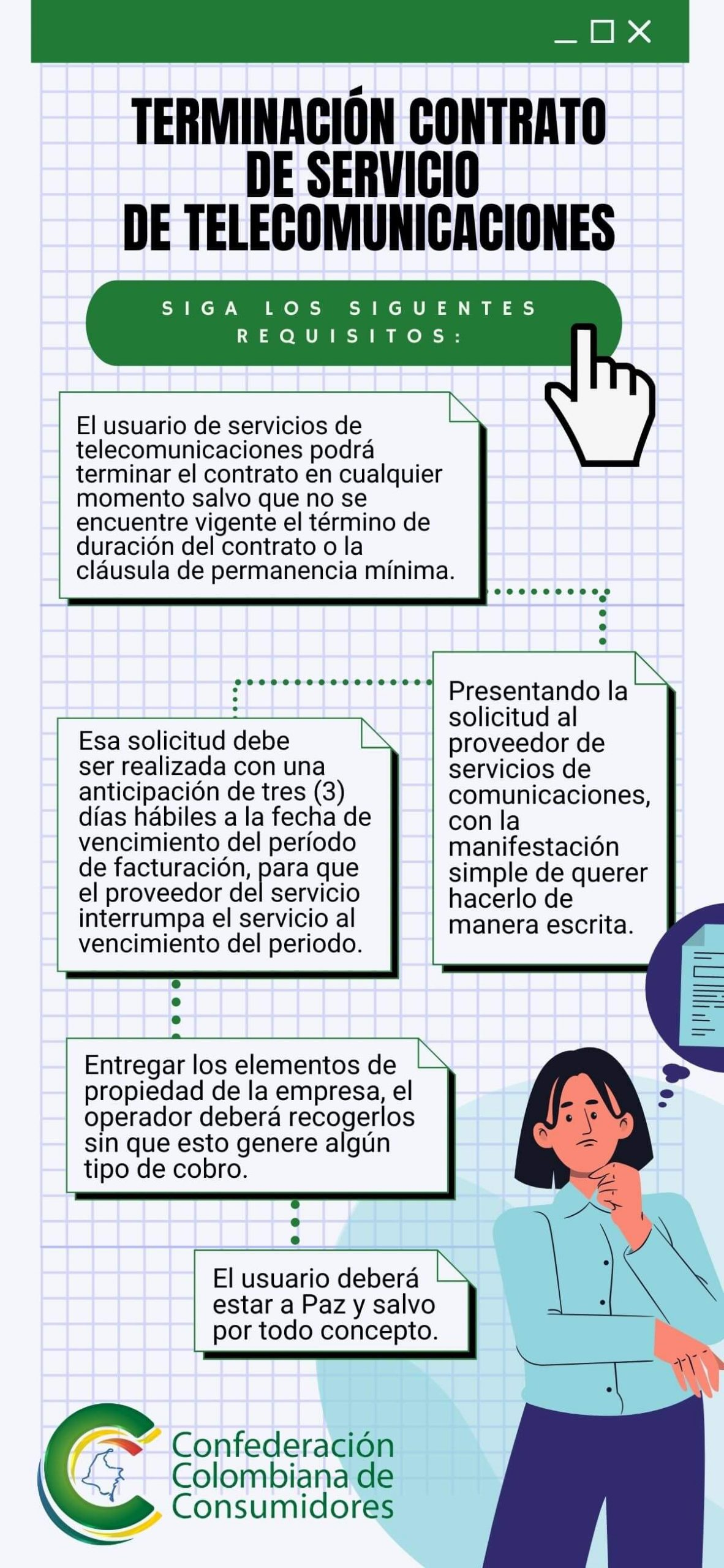 Terminación contrato servicios de telecomunicaciones